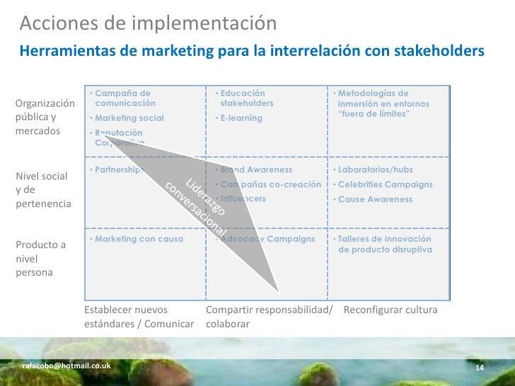 Acciones de implementación Herramientas de marketing para la interrelación con stakeholders                   • Campaña de...