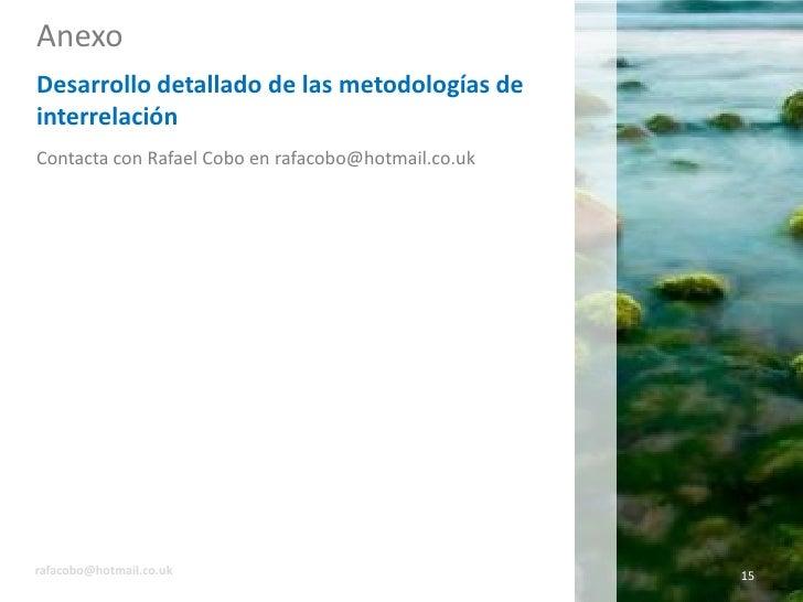 Anexo Desarrollo detallado de las metodologías de interrelación Contacta con Rafael Cobo en rafacobo@hotmail.co.uk     raf...