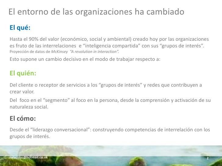 El entorno de las organizaciones ha cambiado El qué: Hasta el 90% del valor (económico, social y ambiental) creado hoy por...