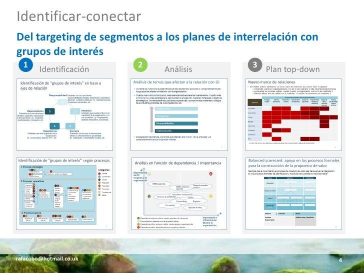 Identificar-conectar Del targeting de segmentos a los planes de interrelación con grupos de interés   1     Identificación...