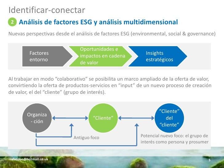 Identificar-conectar  2   Análisis de factores ESG y análisis multidimensional Nuevas perspectivas desde el análisis de fa...