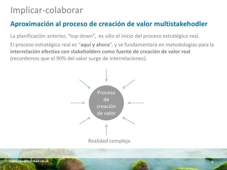 """Implicar-colaborar Aproximación al proceso de creación de valor multistakehodler La planificación anterior, """"top-down"""", es..."""