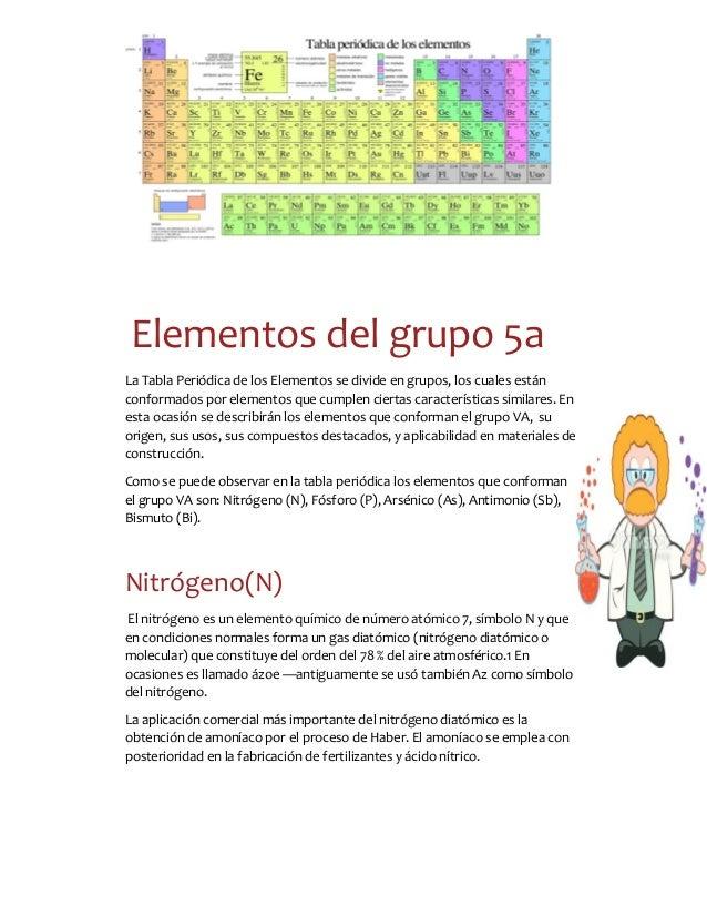 Grupos de la tabla periodica 1 11 elementos del grupo 5a la tabla peridica de urtaz Images