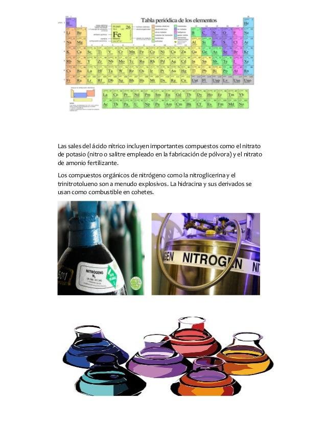 Grupos de la tabla periodica 1 12 urtaz Images