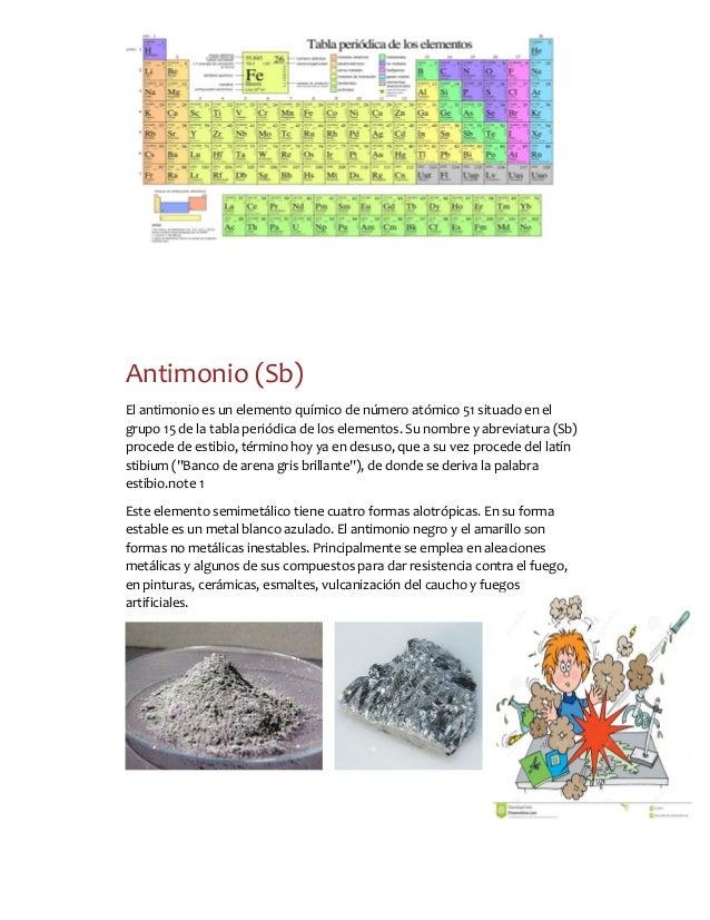 Grupos de la tabla periodica 1 15 urtaz Image collections