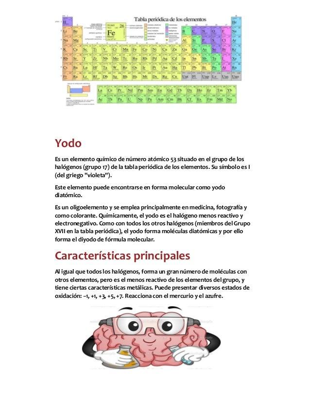 Grupos de la tabla periodica 1 27 yodo es un elemento qumico de nmero atmico urtaz Gallery