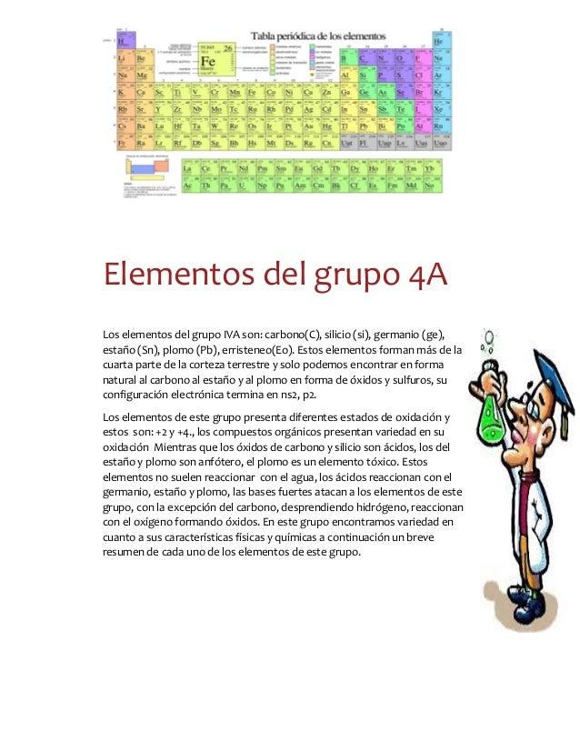 Grupos de la tabla periodica 1 elementos urtaz Gallery