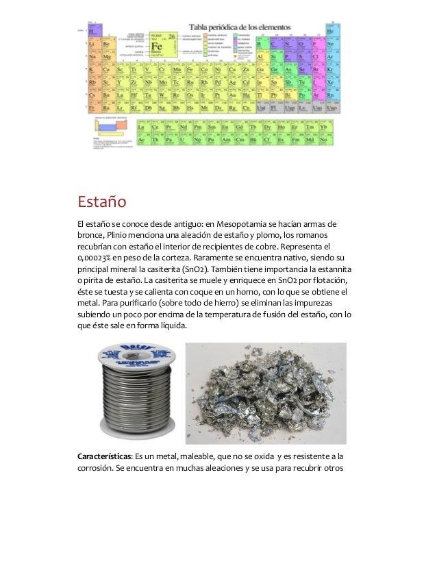 Grupos de la tabla periodica 1 7 urtaz Image collections