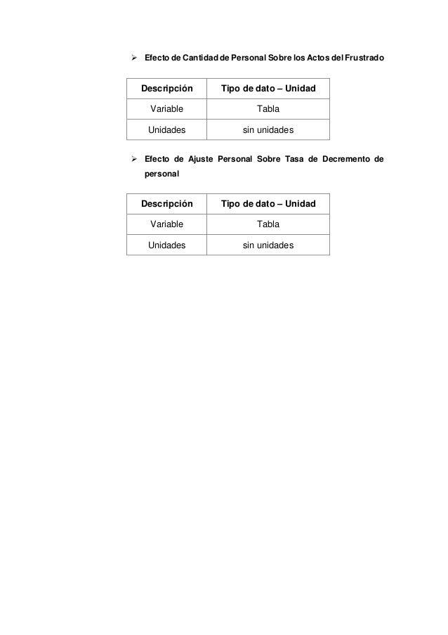  Efecto de Cantidad de Personal Sobre los Actos del Frustrado Descripción Tipo de dato – Unidad Variable Tabla Unidades s...