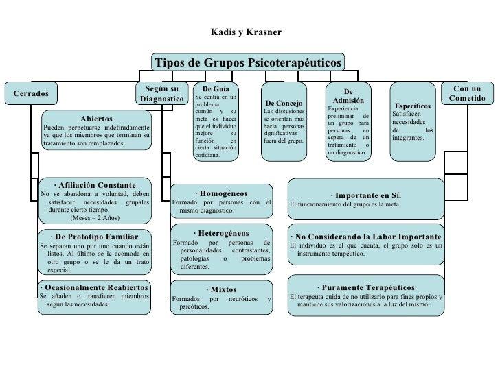 Grupos escolares y psicoterap uticos for Que es un vivero escolar