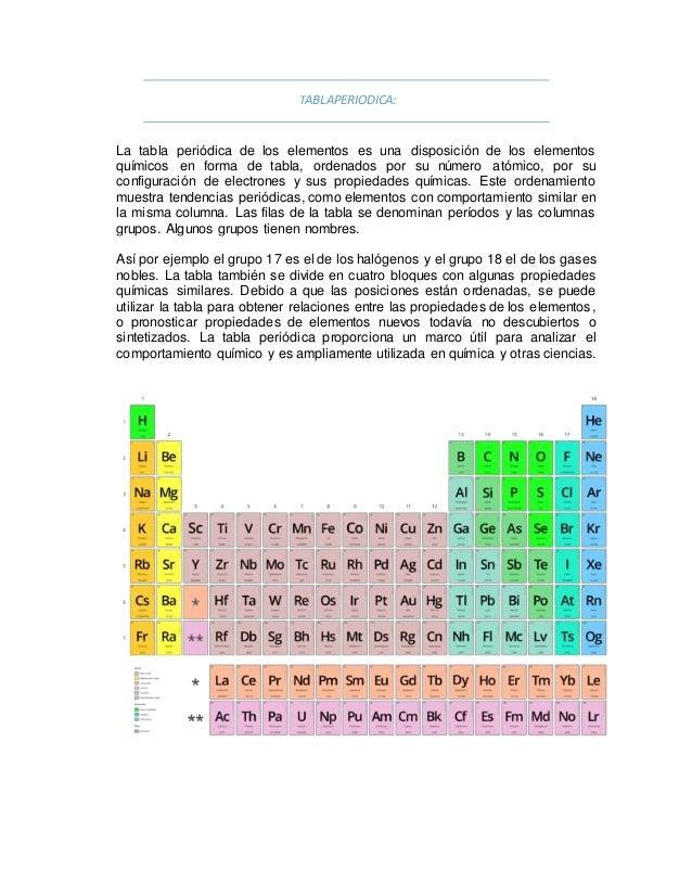 Periodica AVaViaViia La Grupos Tabla Iv De E2YWHD9I