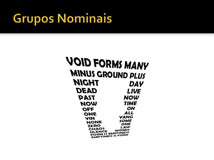    Os nomes (substantivos) carregam grande    significado nos enunciados e na construção    de um texto. Eles representam...