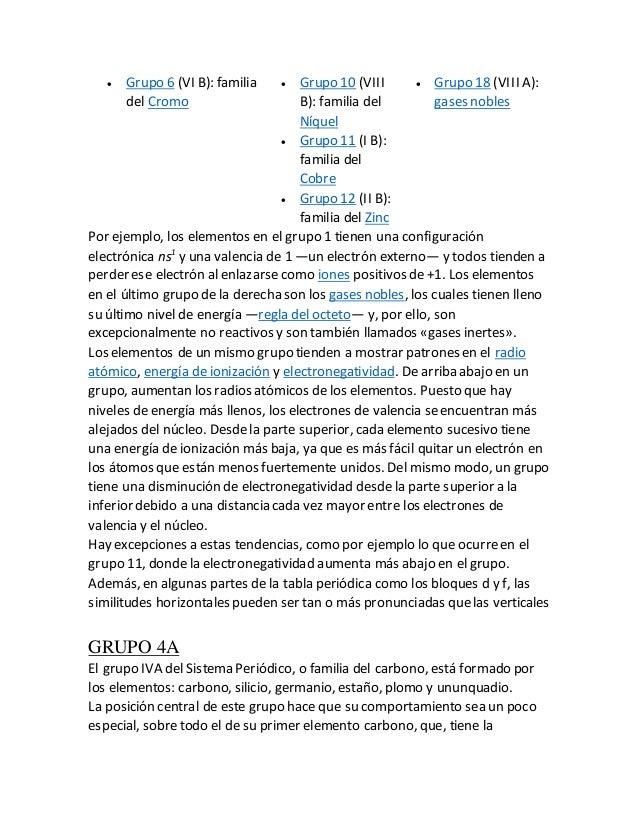 Grupos tabla periodica halgenos 4 grupo 6 vi b urtaz Image collections