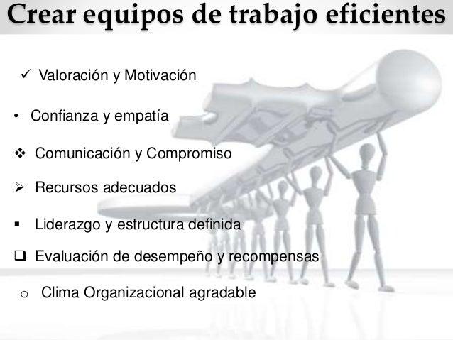 Crear equipos de trabajo eficientes   Valoración y Motivación  • Confianza y empatía   Comunicación y Compromiso   Recu...