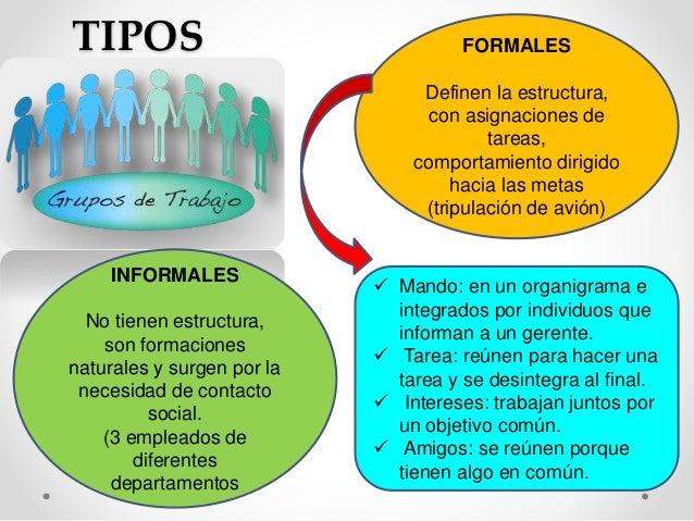 FORMALES  Definen la estructura,  con asignaciones de  tareas,  comportamiento dirigido  hacia las metas  (tripulación de ...