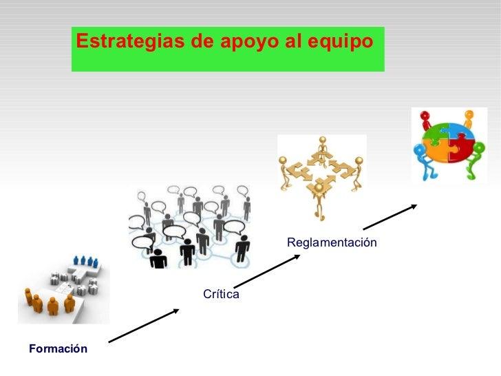 Diferencia entre grupo y equipo Grupos de  TRABAJO Grupos de  EQUIPO Comparten información META Desempeño colectivo <ul>Ne...