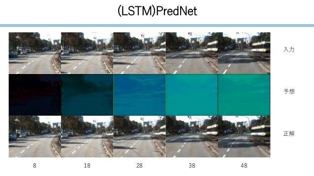 (LSTM)PredNet 8 18 28 38 48 入力 予想 正解