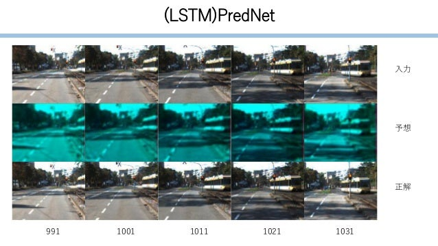 (LSTM)PredNet 991 1001 1011 1021 1031 入力 予想 正解