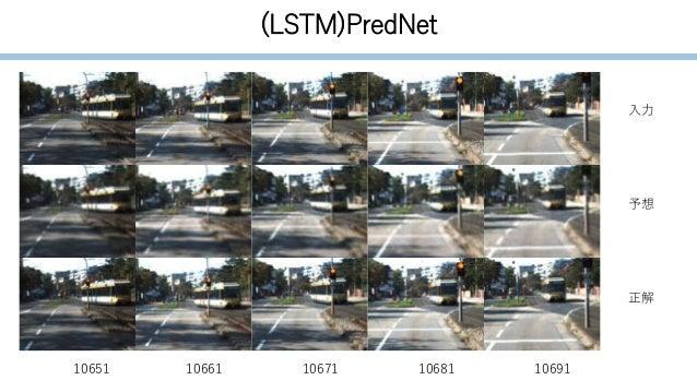 (LSTM)PredNet 10651 10661 10671 10681 10691 入力 予想 正解