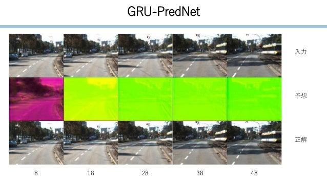 GRU-PredNet 8 18 28 38 48 入力 予想 正解