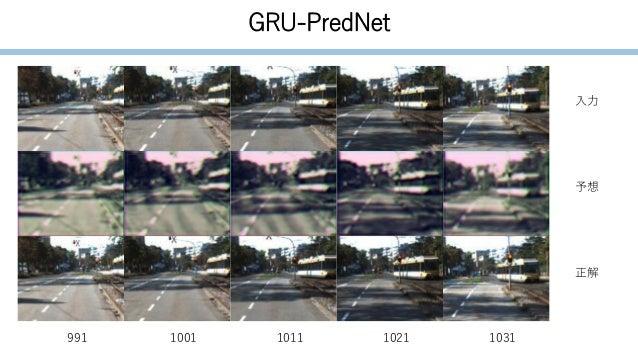GRU-PredNet 991 1001 1011 1021 1031 入力 予想 正解
