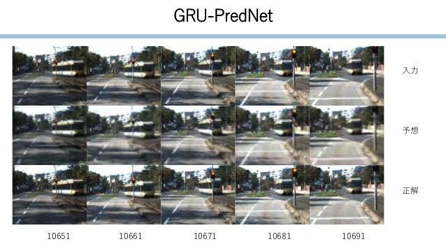 GRU-PredNet 10651 10661 10671 10681 10691 入力 予想 正解