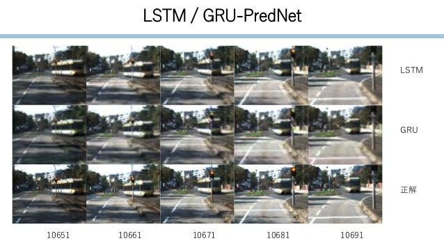 LSTM / GRU-PredNet 10651 10661 10671 10681 10691 LSTM GRU 正解
