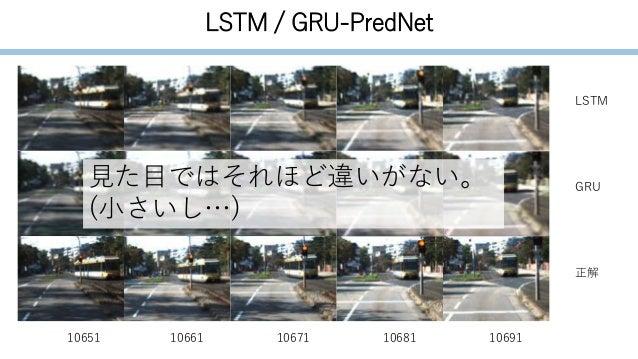 LSTM / GRU-PredNet 10651 10661 10671 10681 10691 LSTM GRU 正解 見た目ではそれほど違いがない。 (小さいし…)