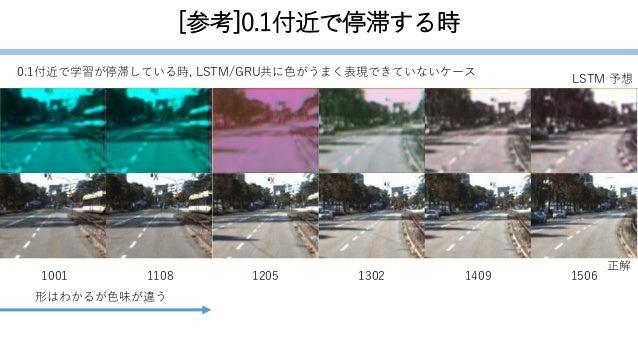 [参考]0.1付近で停滞する時 0.1付近で学習が停滞している時, LSTM/GRU共に色がうまく表現できていないケース 1205 1302 1409 1506 LSTM 予想 正解 11081001 形はわかるが色味が違う