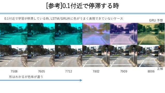 [参考]0.1付近で停滞する時 0.1付近で学習が停滞している時, LSTM/GRU共に色がうまく表現できていないケース 7712 7802 7909 8006 GRU 予想 正解 76057508 形はわかるが色味が違う