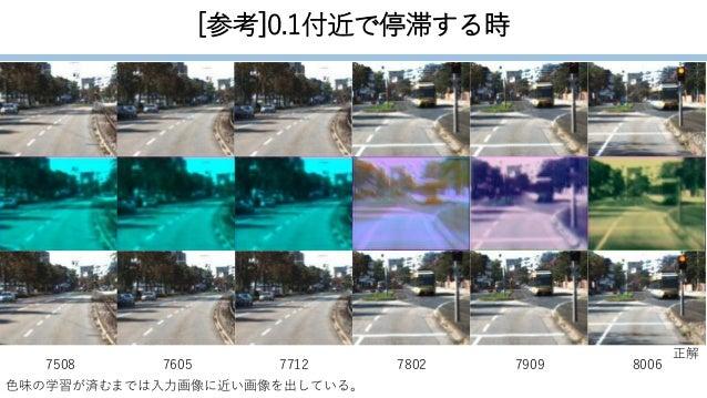 [参考]0.1付近で停滞する時 7712 7802 7909 8006 正解 76057508 色味の学習が済むまでは入力画像に近い画像を出している。