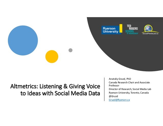 Altmetrics: Listening & Giving Voice to Ideas with Social Media Data Anatoliy Gruzd, PhD Canada Research Chair and Associa...