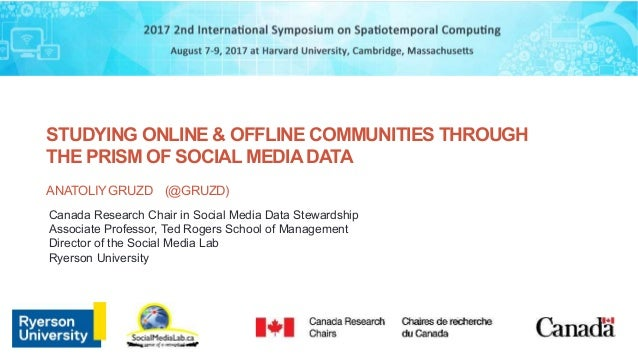 STUDYING ONLINE & OFFLINE COMMUNITIES THROUGH THE PRISM OF SOCIAL MEDIA DATA ANATOLIYGRUZD (@GRUZD) Canada Research Chair ...