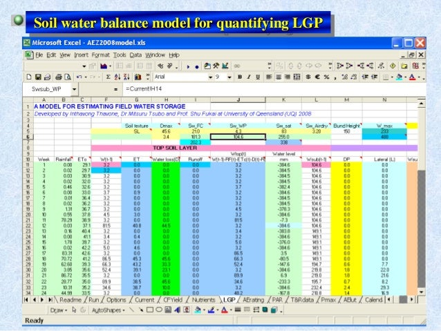 Soil water balance model for quantifying LGP