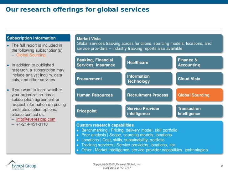 Global Offshore Global In-house Center (GIC) Landscape and TrendsFocus Geography – Poland Slide 2