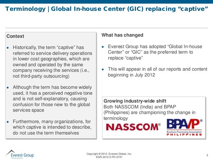 Global Offshore Global In-house Center (GIC) Landscape and TrendsFocus Geography – Poland Slide 3