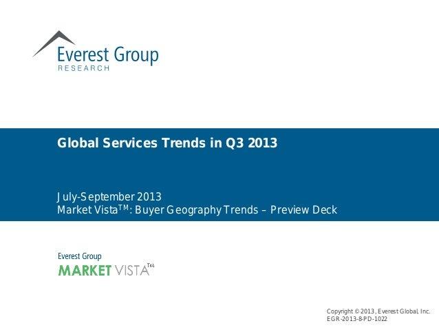 Copyright © 2013, Everest Global, Inc. EGR-2013-8-PD-1022 July-September 2013 Market VistaTM: Buyer Geography Trends – Pre...