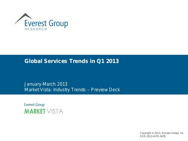Copyright © 2013, Everest Global, Inc. EGR-2013-8-PD-0876 January-March 2013 Market Vista: Industry Trends – Preview Deck ...