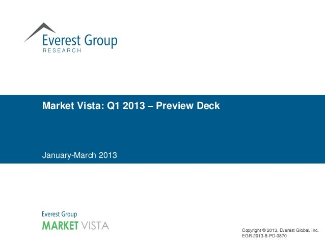 Copyright © 2013, Everest Global, Inc. EGR-2013-8-PD-0870 January-March 2013 Market Vista: Q1 2013 – Preview Deck