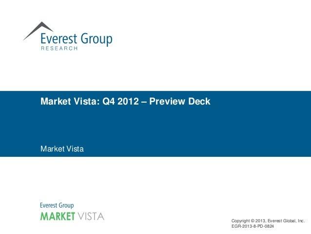 Market Vista: Q4 2012 – Preview DeckMarket Vista                                       Copyright © 2013, Everest Global, I...