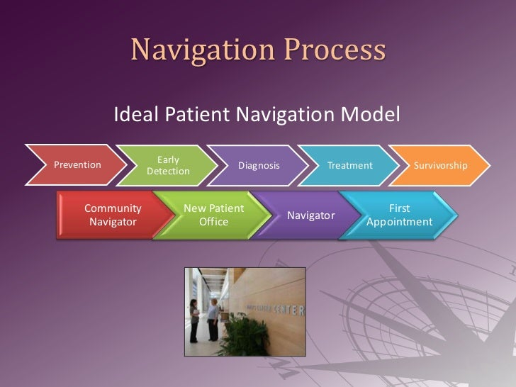patient navigator View more patient navigators patient navigators support patients through treatment and care they connect patients to resources, explain the healthcare system and treatment options, and help to guide patients across healthcare settings, such as across providers in large integrated health networks.