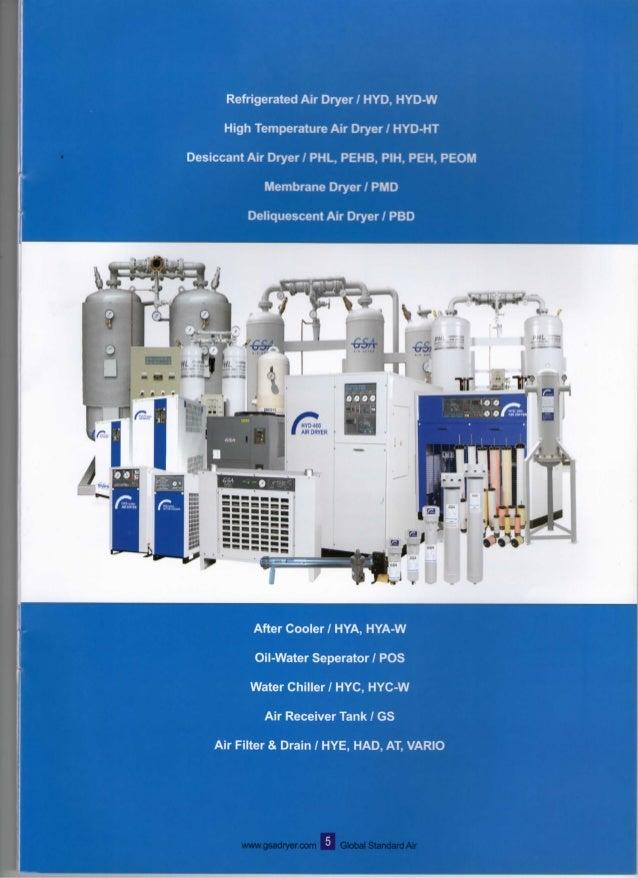 Gsa Airpowersystem ปั๊มลม Air Compressors