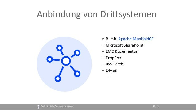 z. B. mit Apache ManifoldCF – MicrosoM SharePoint – EMC Documentum – DropBox – RSS-Feeds – E-Mail … Anbindung von DriZsyst...