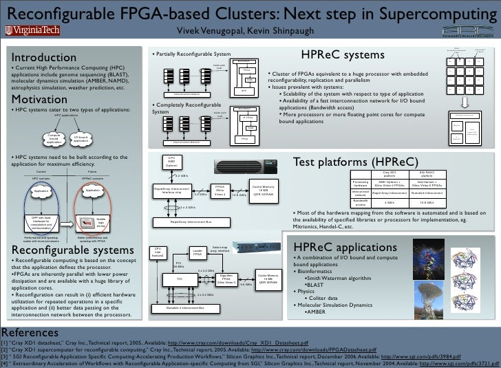 Reconfigurable FPGA-based Clusters: Next step in Supercomputing                                                            ...