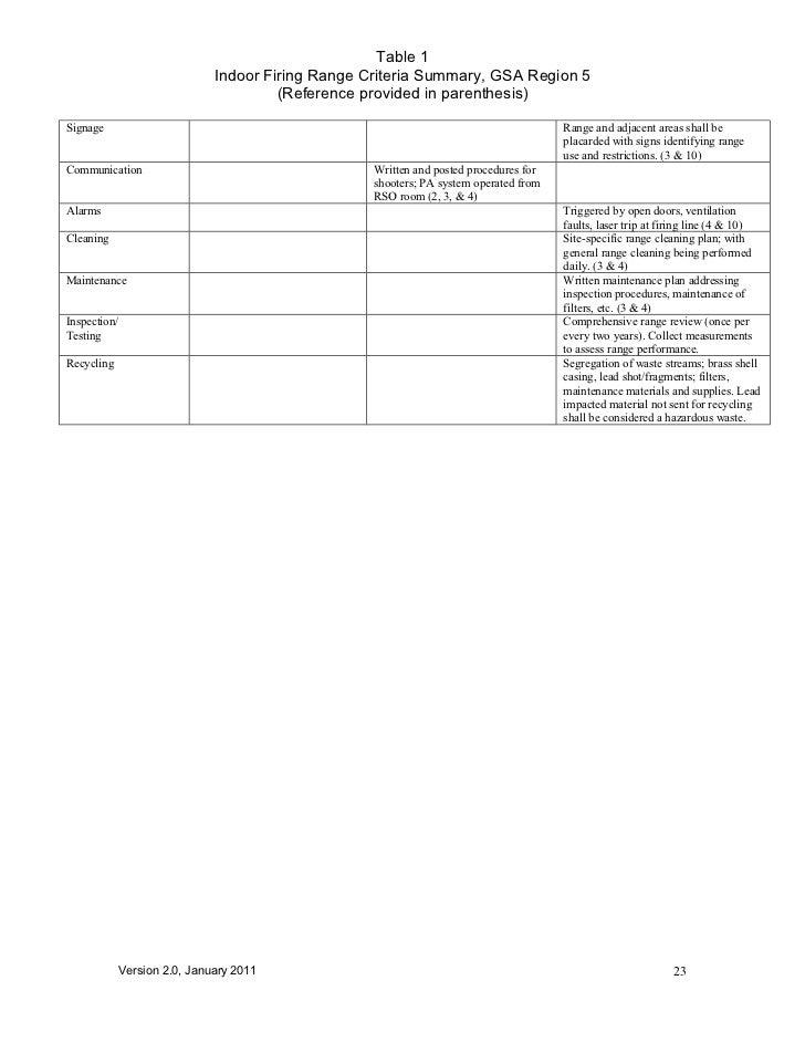GSA Indoor Firing Range Design Criteria V2 0 Jan 2011