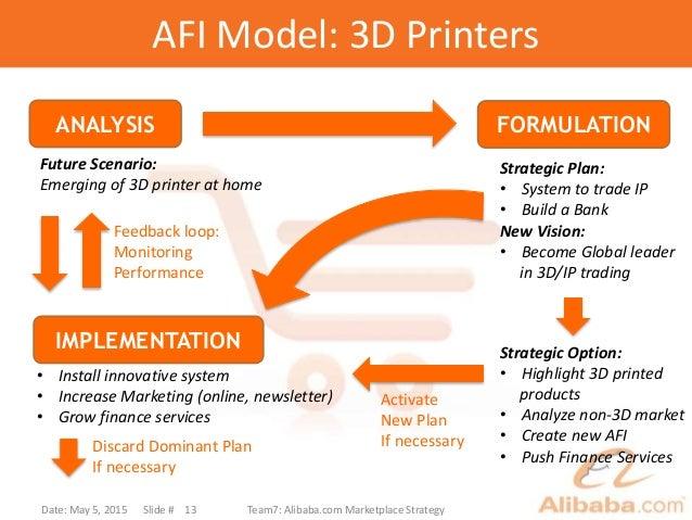 AFI Model: 3D Printers ANALYSIS FORMULATION IMPLEMENTATION Future Scenario: Emerging of 3D printer at home • Install innov...