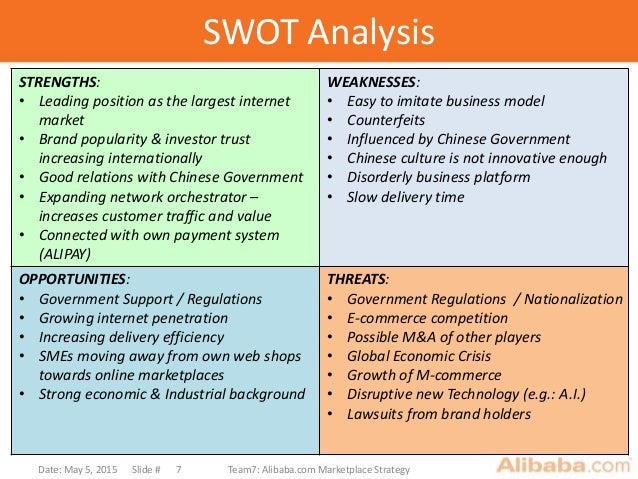 swot analysis of online trading Swot analysis is a very useful tool for understanding issues and making decisions in a variety of organizational applications swot is an acronym for strengths, opportunities, weaknesses and threats.