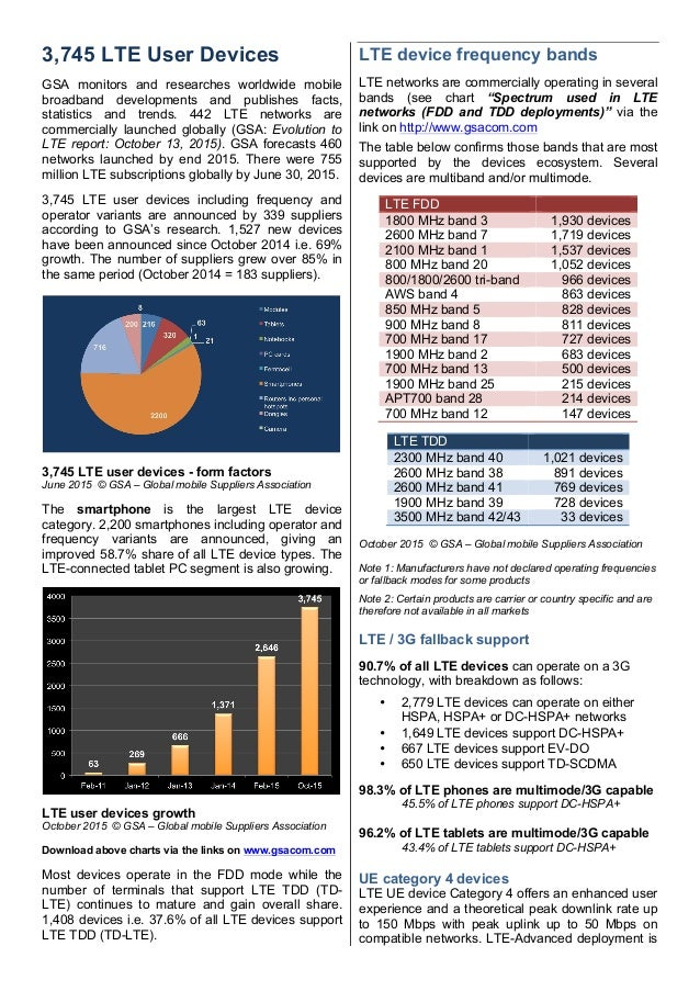 Status of the LTE Ecosystem (GSA report - November 2, 2015)