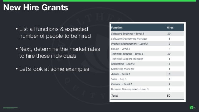 The Wealthfront Equity Plan (Stanford GSB, March 2016) Slide 10