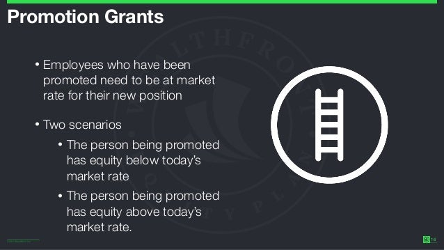 ©2014 Wealthfront Inc. 16 Promotion Grants • Employees who have been promoted need to be at market rate for their new posi...